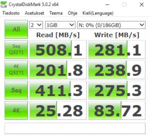 Intel 910 single SSD