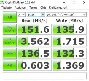 Mirror 2x3TB NTFS